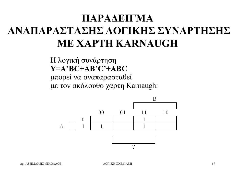 ΠΑΡΑΔΕΙΓΜΑ ΑΝΑΠΑΡΑΣΤΑΣΗΣ ΛΟΓΙΚΗΣ ΣΥΝΑΡΤΗΣΗΣ ΜΕ ΧΑΡΤΗ KARNAUGH