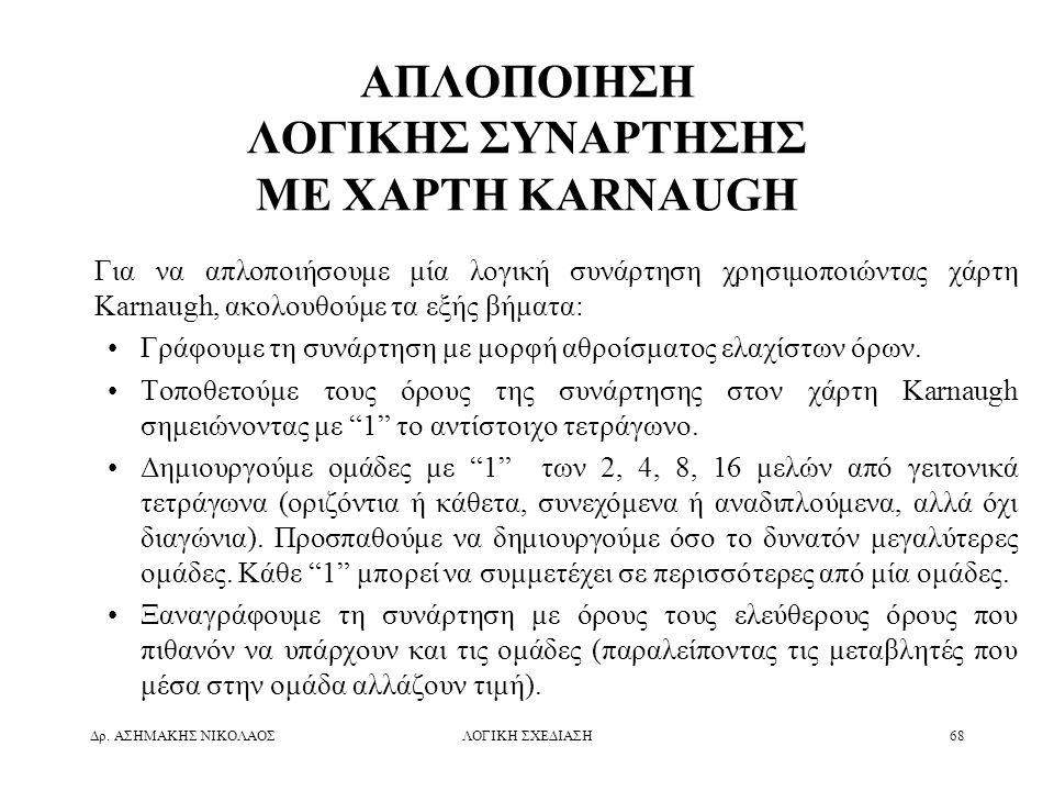 ΑΠΛΟΠΟΙΗΣH ΛΟΓΙΚΗΣ ΣΥΝΑΡΤΗΣΗΣ ΜΕ ΧΑΡΤΗ KARNAUGH