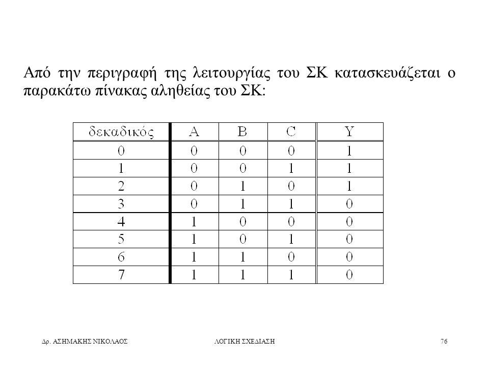 Από την περιγραφή της λειτουργίας του ΣΚ κατασκευάζεται ο παρακάτω πίνακας αληθείας του ΣΚ: