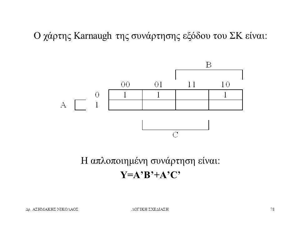 Ο χάρτης Karnaugh της συνάρτησης εξόδου του ΣΚ είναι: