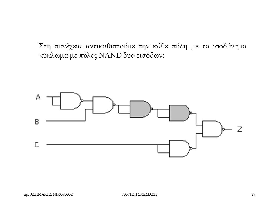 Στη συνέχεια αντικαθιστούμε την κάθε πύλη με το ισοδύναμο κύκλωμα με πύλες NAND δυο εισόδων: