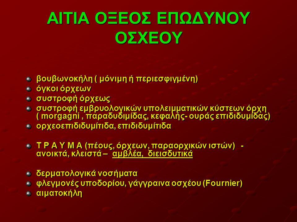 ΑΙΤΙΑ ΟΞΕΟΣ ΕΠΩΔΥΝΟΥ ΟΣΧΕΟΥ