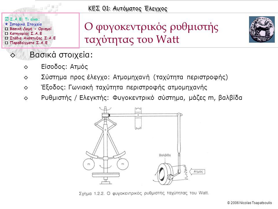 Ο φυγοκεντρικός ρυθμιστής ταχύτητας του Watt