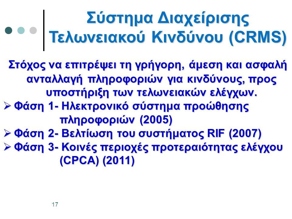 Σύστημα Διαχείρισης Τελωνειακού Κινδύνου (CRMS)