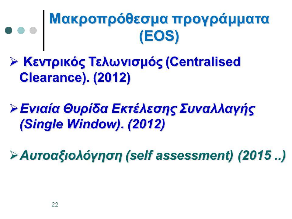 Μακροπρόθεσμα προγράμματα (ΕΟS)