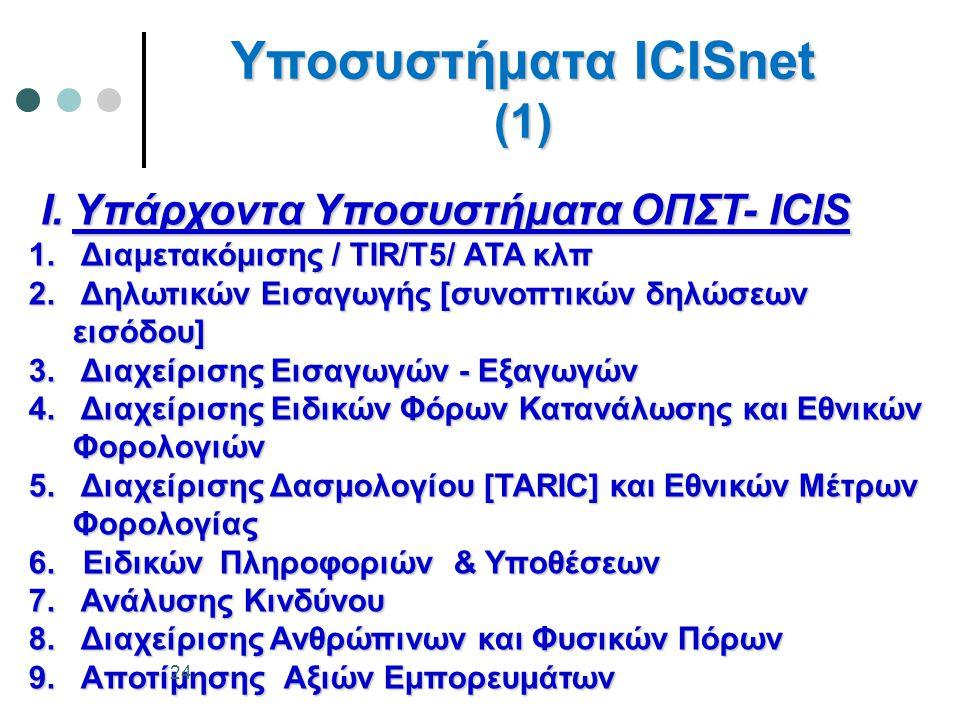 Υποσυστήματα ΙCISnet (1) Ι. Υπάρχοντα Υποσυστήματα ΟΠΣΤ- ICIS