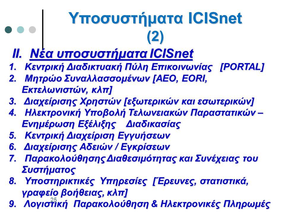 Υποσυστήματα ΙCISnet (2) II. Νέα υποσυστήματα ΙCISnet