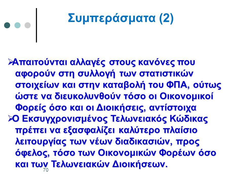 Συμπεράσματα (2) Απαιτούνται αλλαγές στους κανόνες που
