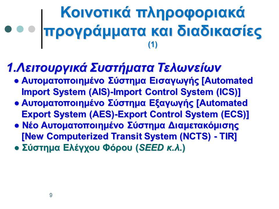 Κοινοτικά πληροφοριακά προγράμματα και διαδικασίες (1)