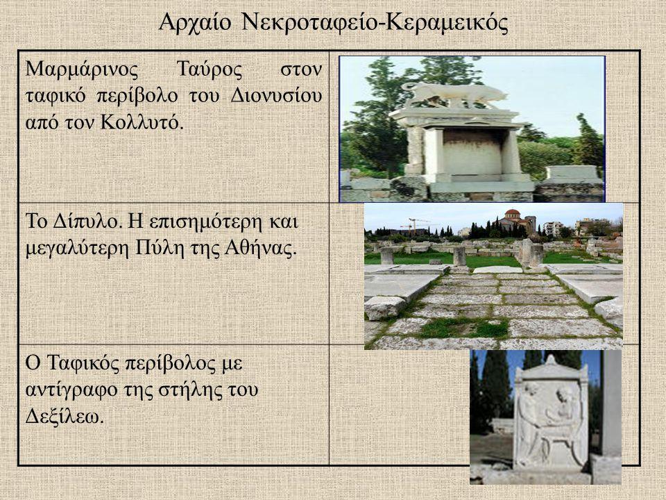 Αρχαίο Νεκροταφείο-Κεραμεικός