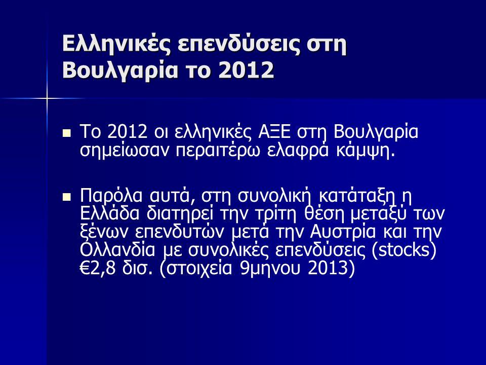 Ελληνικές επενδύσεις στη Βουλγαρία το 2012