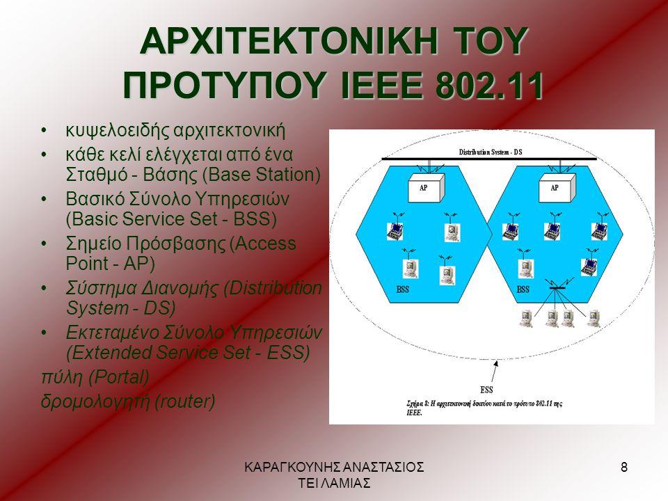 ΑΡΧΙΤΕΚΤΟΝΙΚΗ ΤΟΥ ΠΡΟΤΥΠΟΥ ΙΕΕΕ 802.11