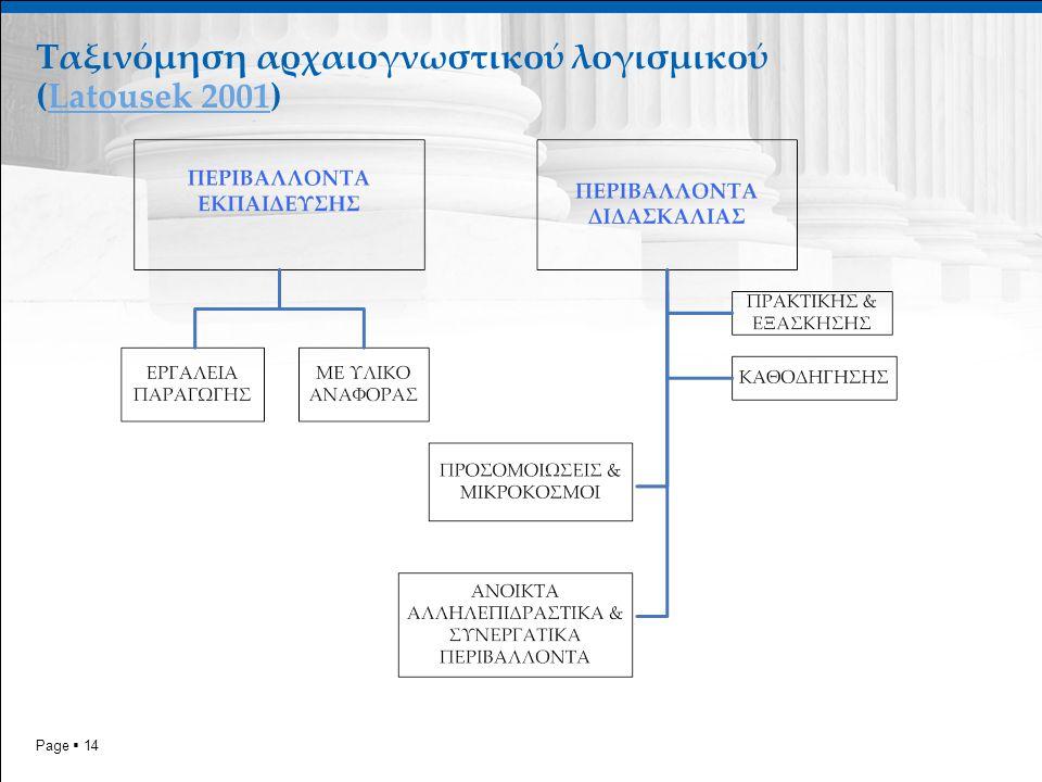 Ταξινόμηση αρχαιογνωστικού λογισμικού (Latousek 2001)
