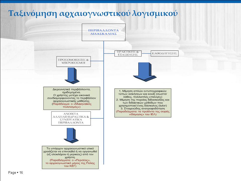 Ταξινόμηση αρχαιογνωστικού λογισμικού