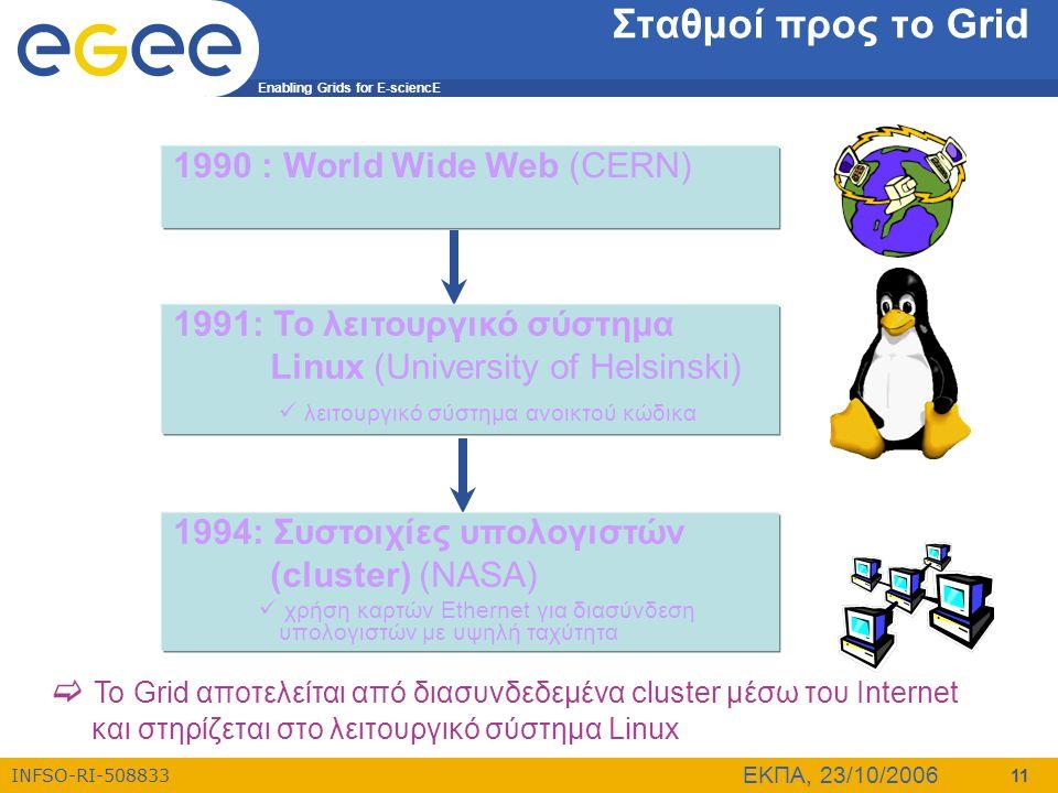 Σταθμοί προς το Grid 1990 : World Wide Web (CERN)