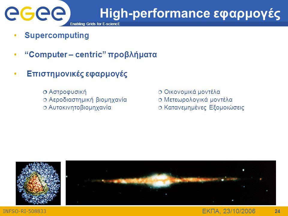 High-performance εφαρμογές