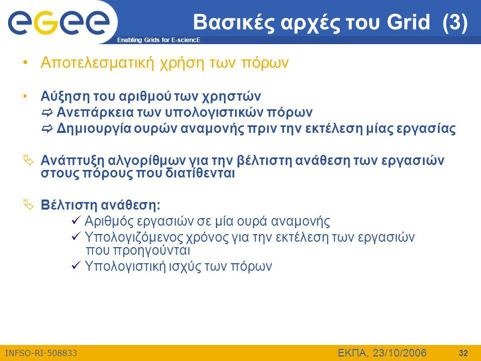 Βασικές αρχές του Grid (3)