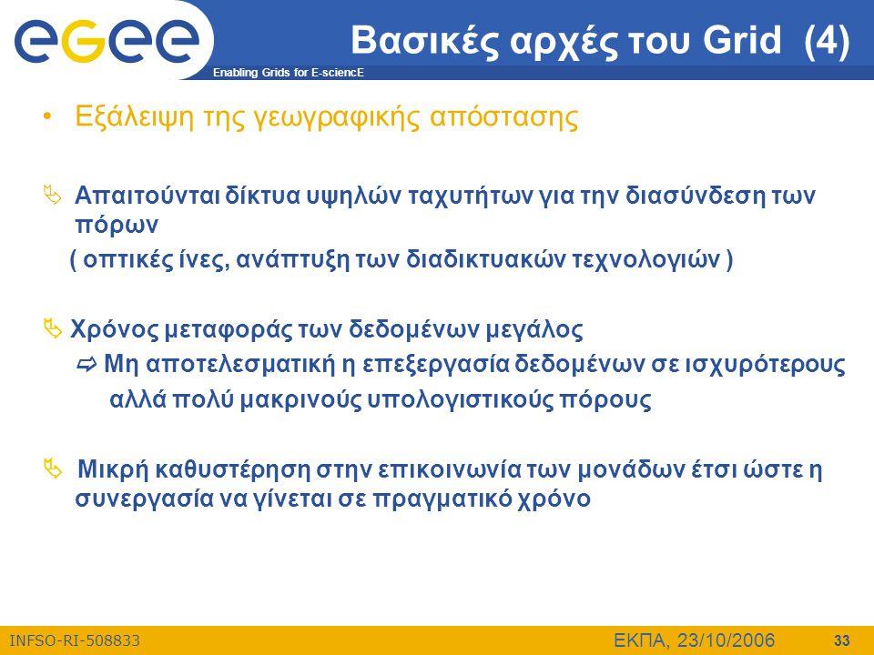 Βασικές αρχές του Grid (4)