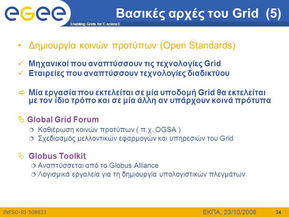 Βασικές αρχές του Grid (5)