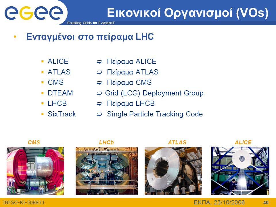 Εικονικοί Οργανισμοί (VOs)