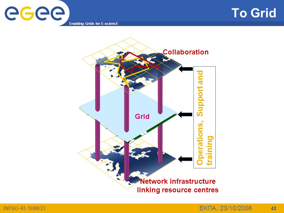 Network infrastructure linking resource centres