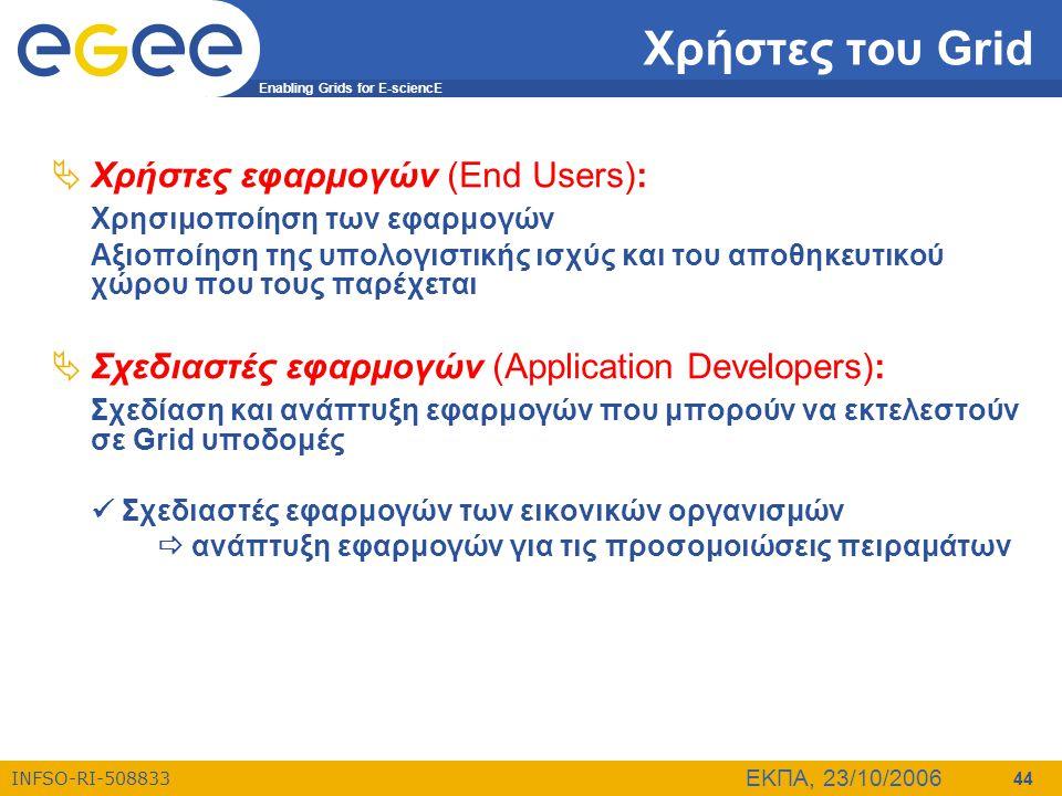 Χρήστες του Grid Χρήστες εφαρμογών (End Users):
