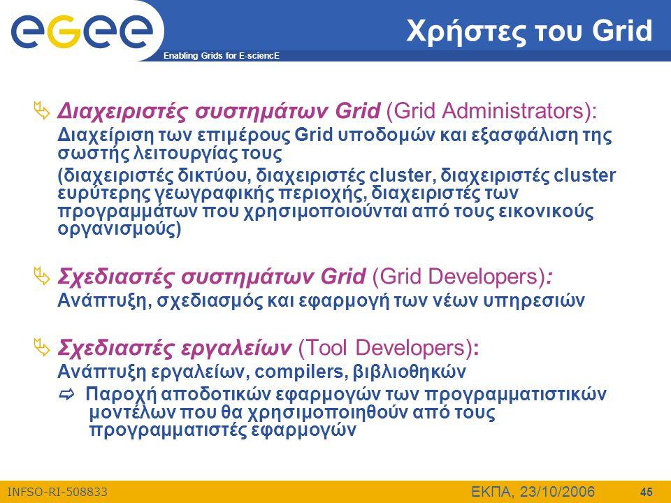 Χρήστες του Grid Διαχειριστές συστημάτων Grid (Grid Administrators):