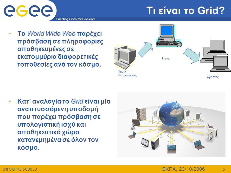 Τι είναι το Grid To World Wide Web παρέχει πρόσβαση σε πληροφορίες αποθηκευμένες σε εκατομμύρια διαφορετικές τοποθεσίες ανά τον κόσμο.
