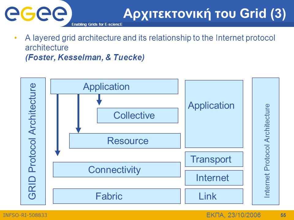 Αρχιτεκτονική του Grid (3)