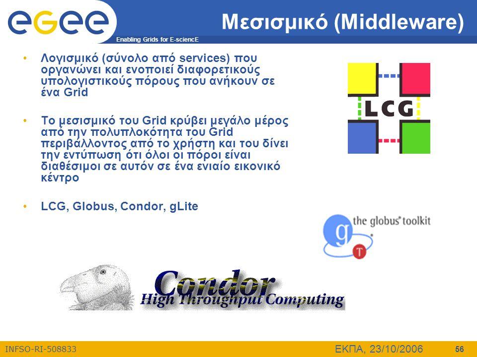 Μεσισμικό (Middleware)