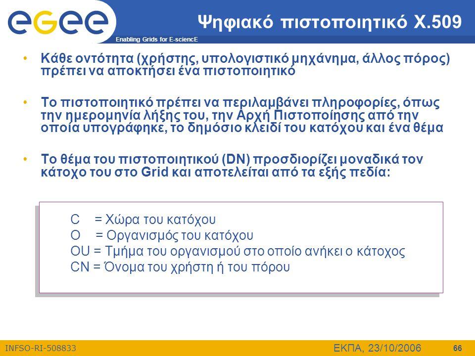 Ψηφιακό πιστοποιητικό Χ.509