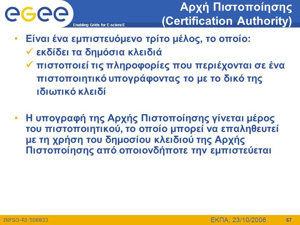 Αρχή Πιστοποίησης (Certification Authority)
