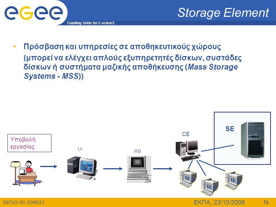 Storage Element Πρόσβαση και υπηρεσίες σε αποθηκευτικούς χώρους