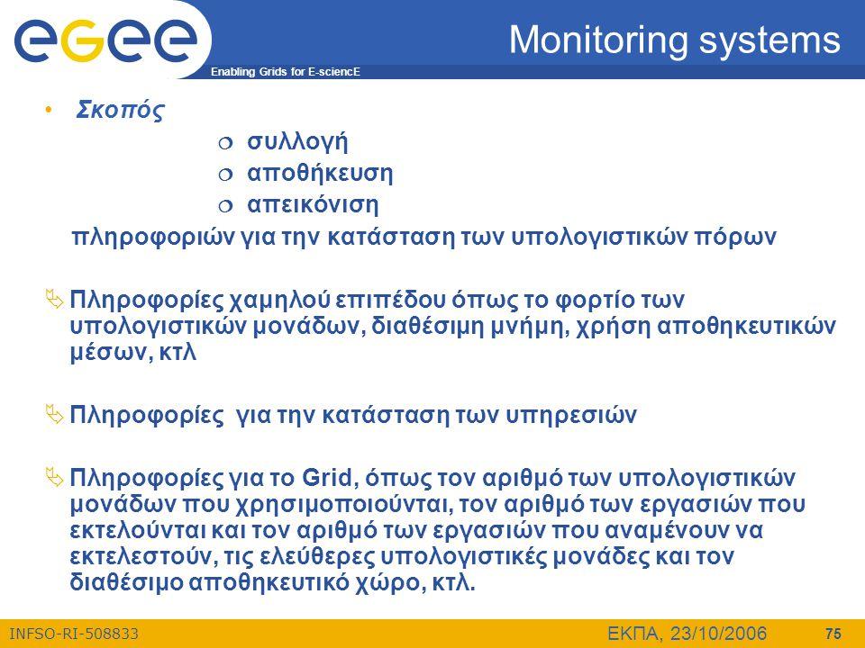 Monitoring systems Σκοπός  συλλογή  αποθήκευση  απεικόνιση