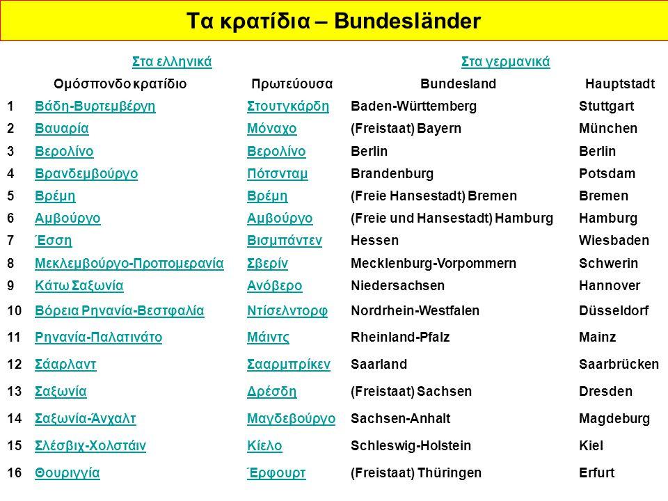 Τα κρατίδια – Bundesländer