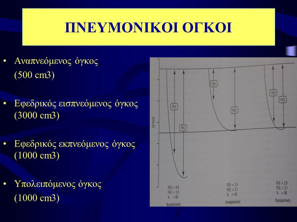 ΠΝΕΥΜΟΝΙΚΟΙ ΟΓΚΟΙ Αναπνεόμενος όγκος (500 cm3)