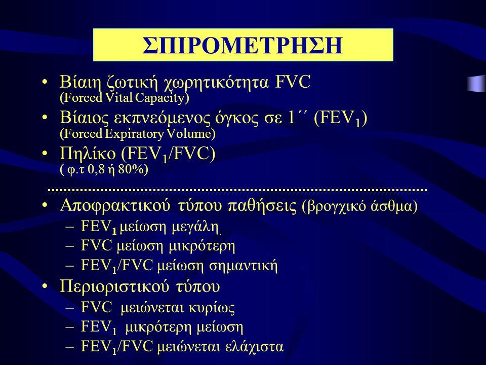 ΣΠΙΡΟΜΕΤΡΗΣΗ Βίαιη ζωτική χωρητικότητα FVC (Forced Vital Capacity)