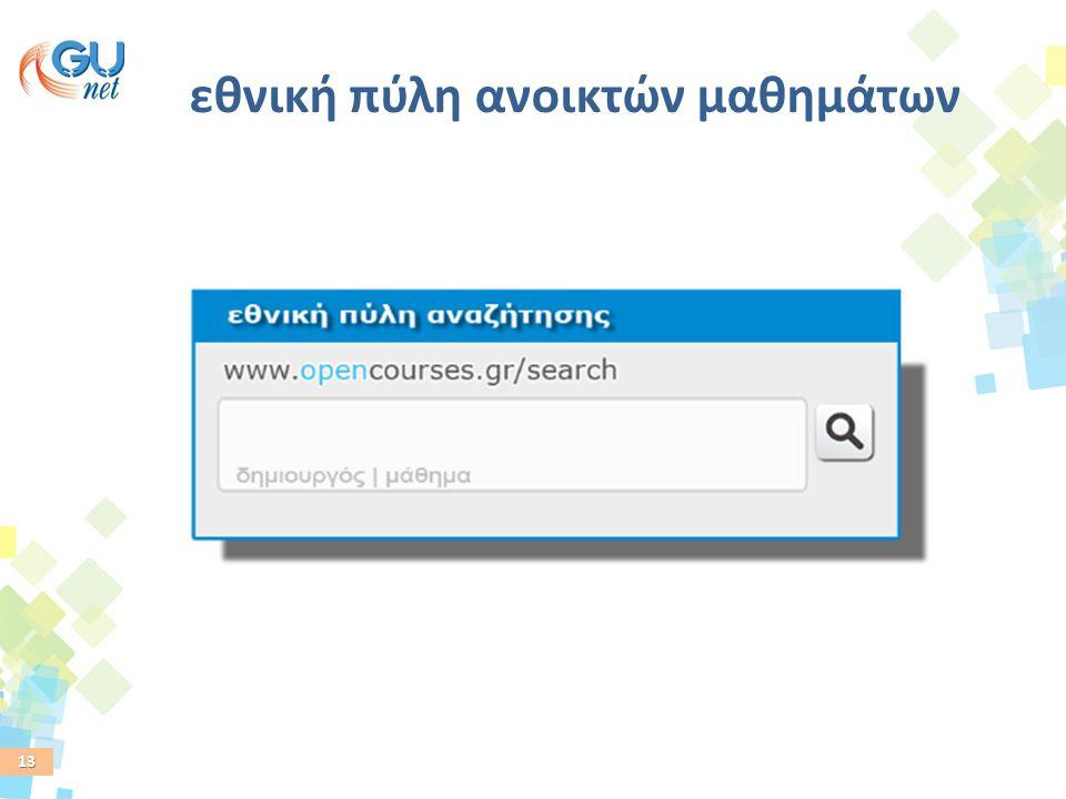 εθνική πύλη ανοικτών μαθημάτων