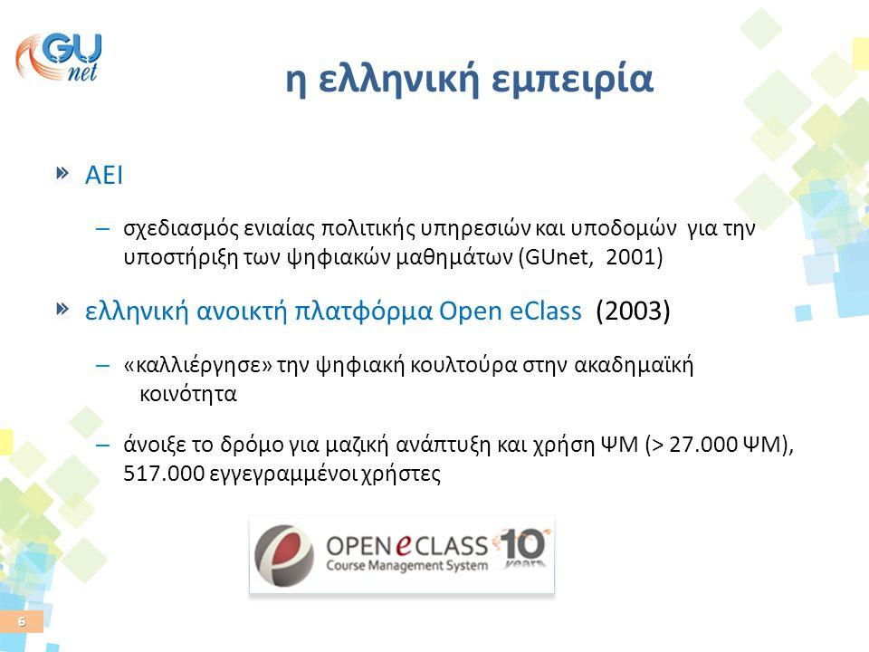 η ελληνική εμπειρία AEI ελληνική ανοικτή πλατφόρμα Open eClass (2003)