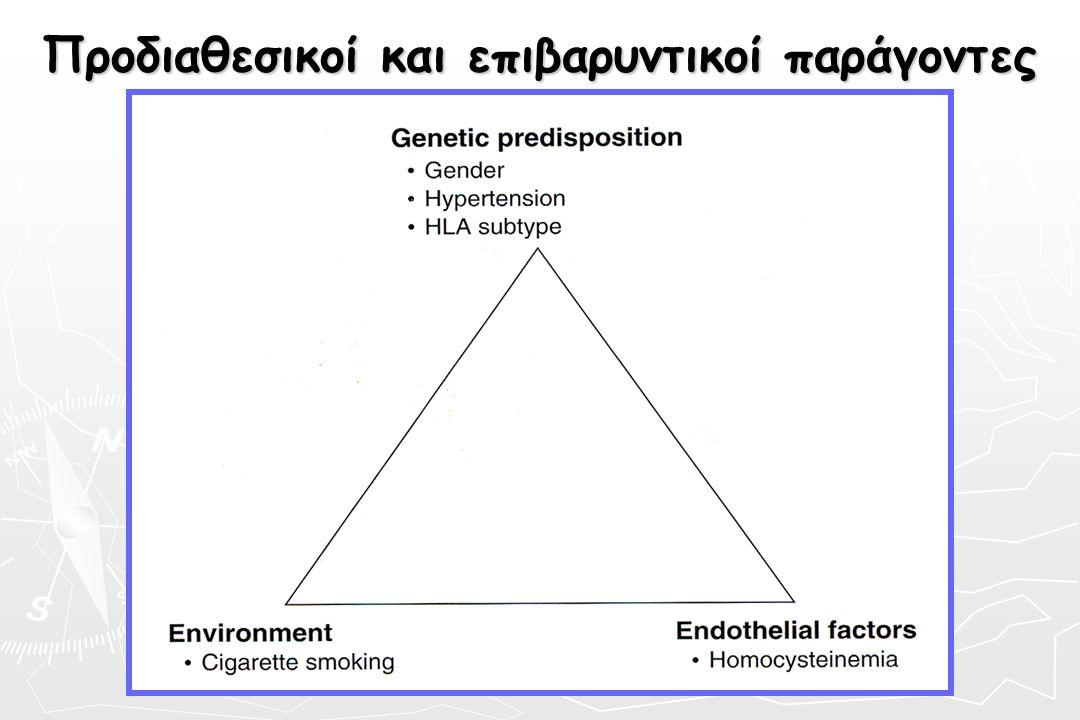 Προδιαθεσικοί και επιβαρυντικοί παράγοντες