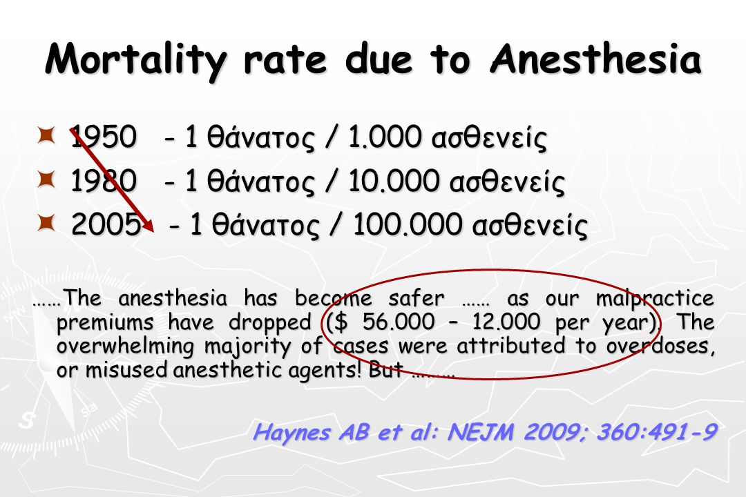 Mortality rate due to Anesthesia