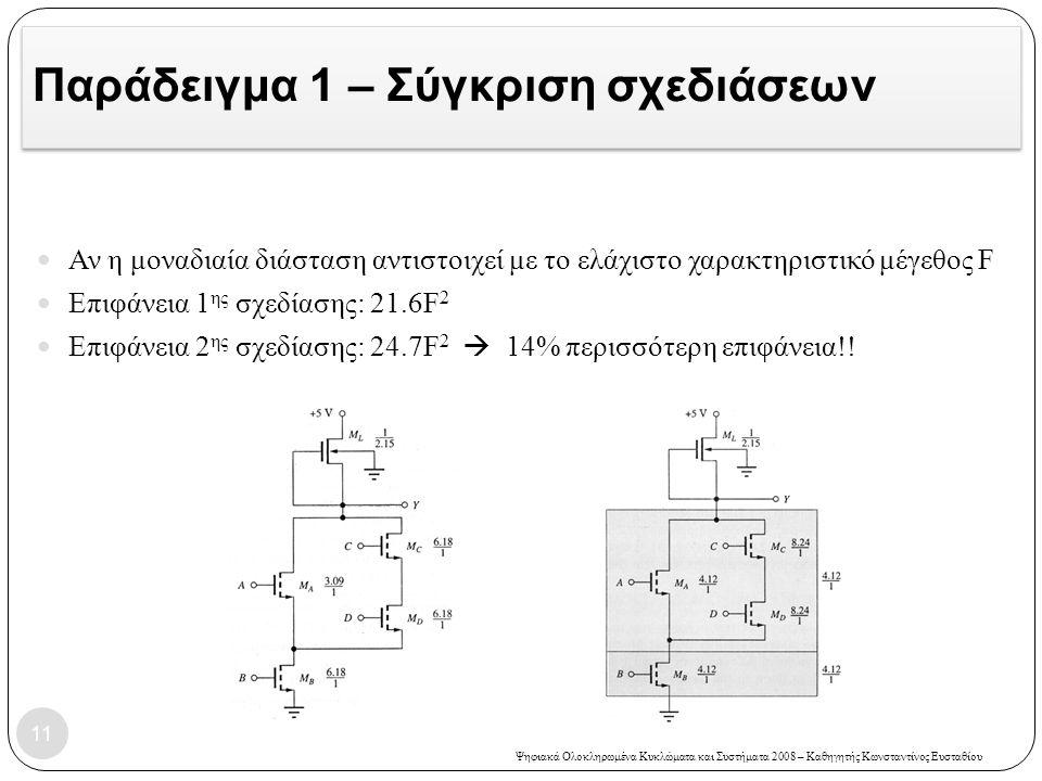 Παράδειγμα 1 – Σύγκριση σχεδιάσεων