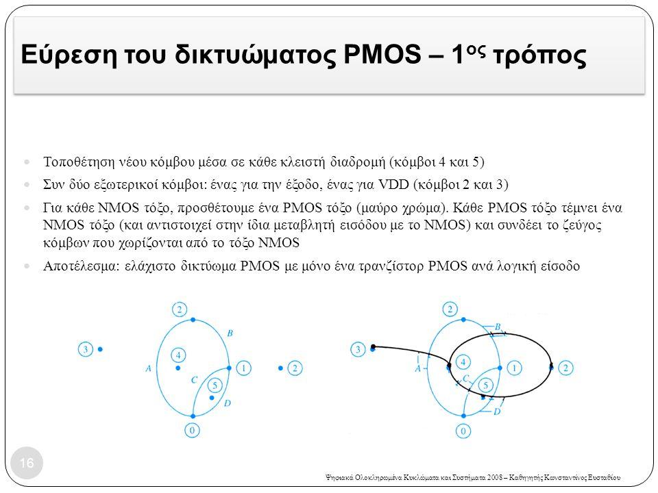 Εύρεση του δικτυώματος PMOS – 1ος τρόπος