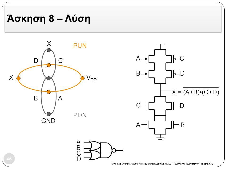 Άσκηση 8 – Λύση X VDD GND A B C PUN PDN D C A B X = (A+B)•(C+D) D A B