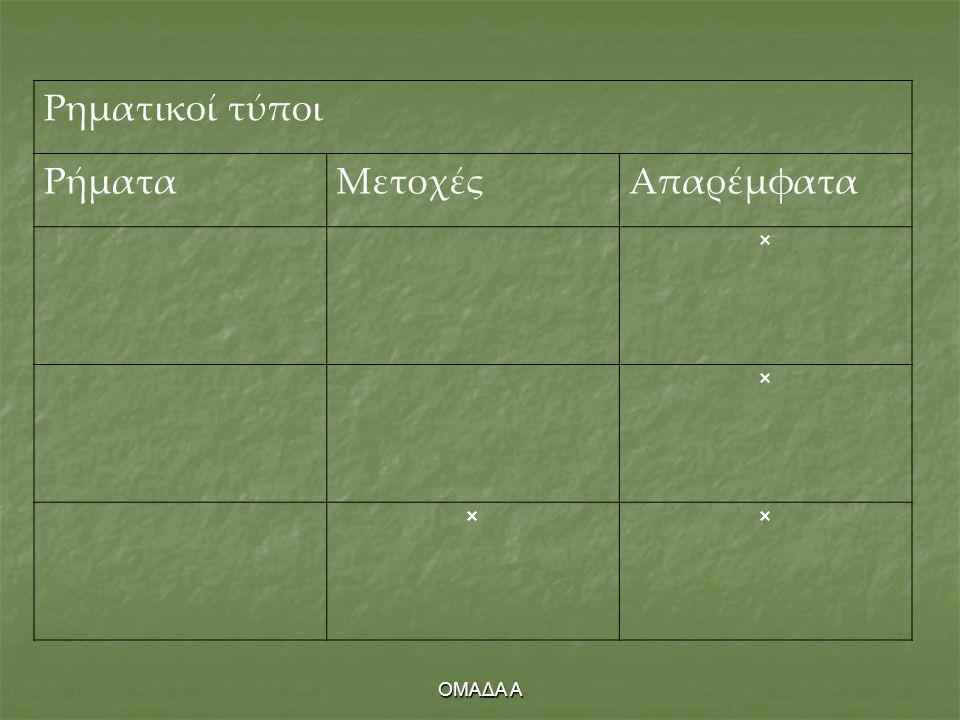 Ρηματικοί τύποι Ρήματα Μετοχές Απαρέμφατα  ΟΜΑΔΑ Α