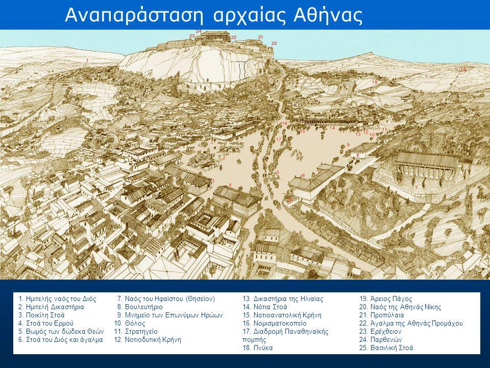 Αναπαράσταση αρχαίας Αθήνας