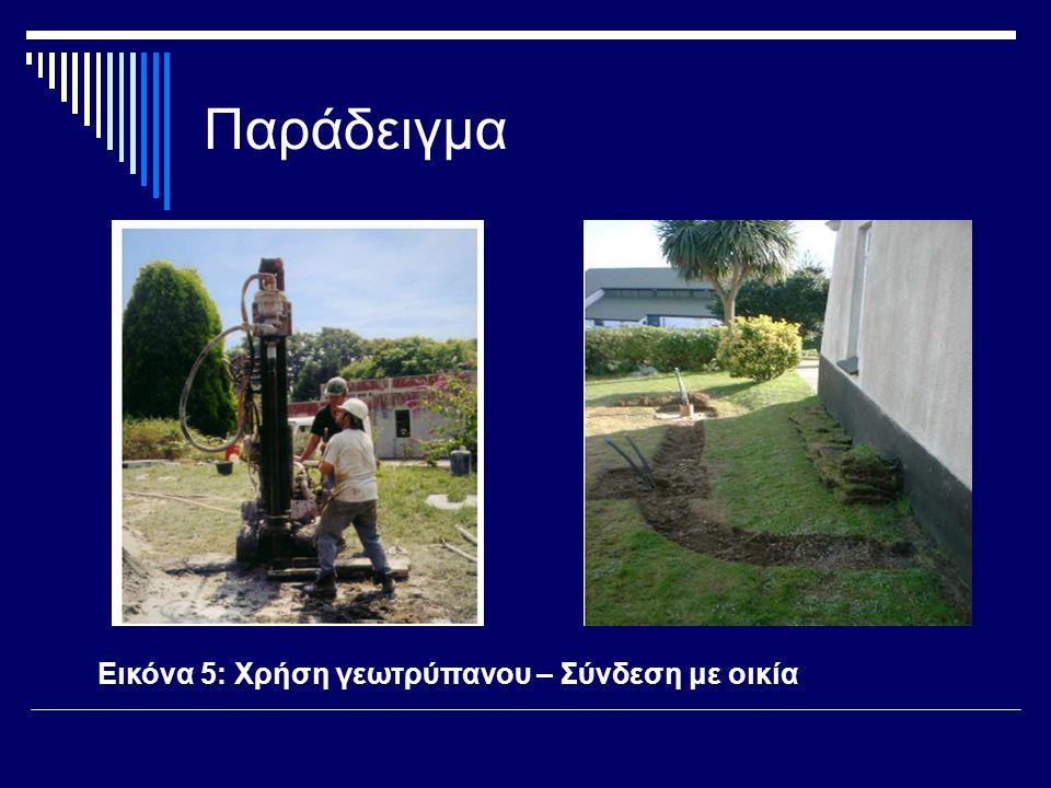 Παράδειγμα Εικόνα 5: Χρήση γεωτρύπανου – Σύνδεση με οικία