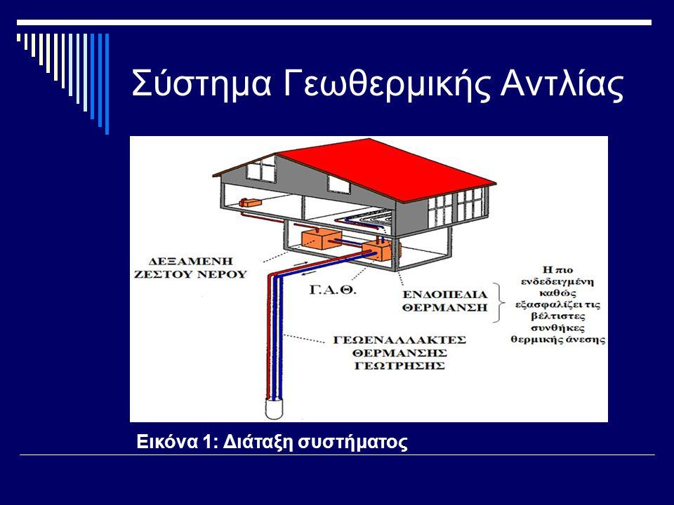 Σύστημα Γεωθερμικής Αντλίας