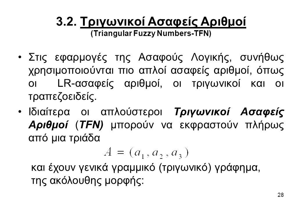 3.2. Τριγωνικοί Ασαφείς Αριθμοί (Triangular Fuzzy Numbers-TFN)