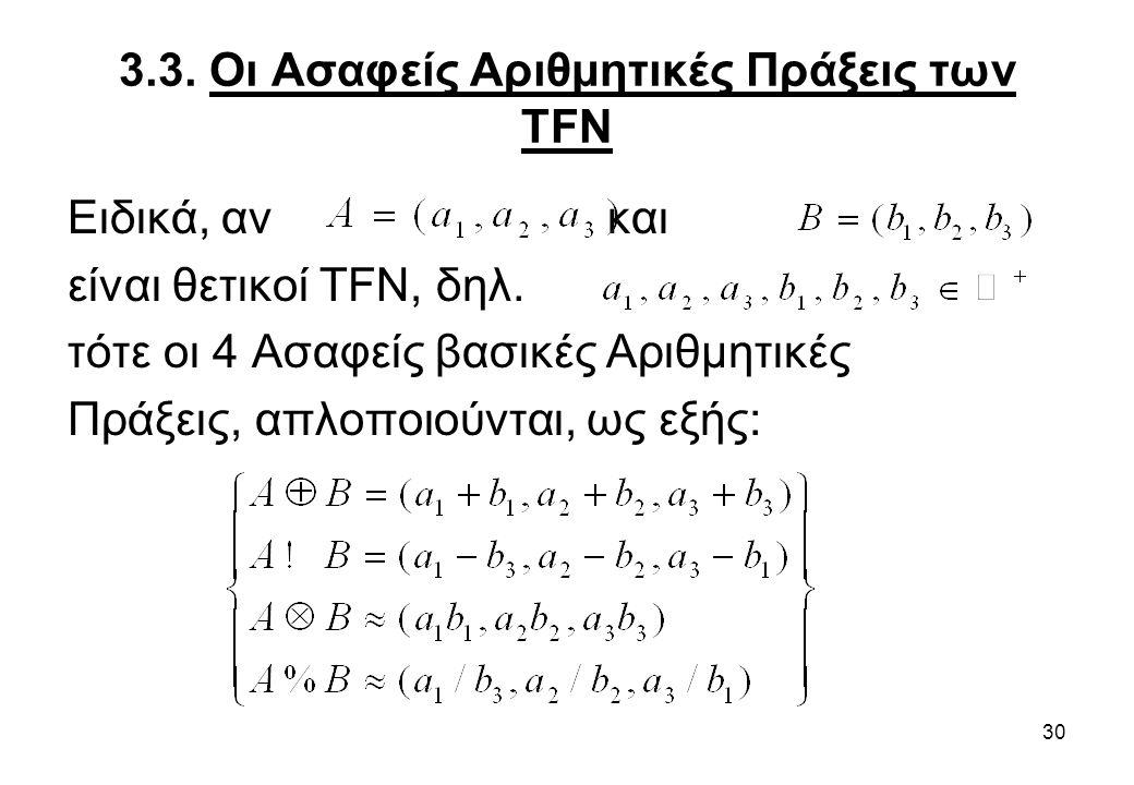 3.3. Οι Ασαφείς Αριθμητικές Πράξεις των TFN